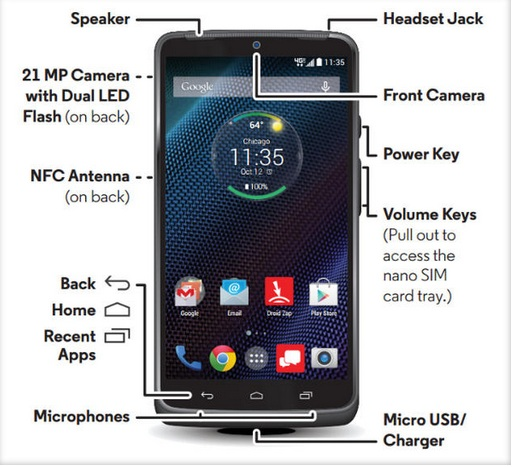 Motorola Droid Turbo Sandang Kamera 21 MP