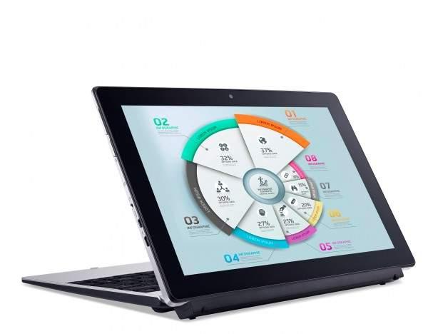 Harga Tablet, Netbook, dan Notebook Acer Murah Kinerja Gesit Mei 2015