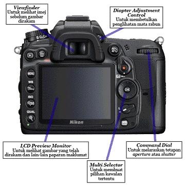 Cara Menggunakan Kamera DSLR, Mudah Buat Pemula