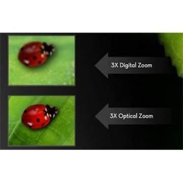 Kenapa Harus Pilih Besaran Optical Zoom Dari Pada Digital Zoom?