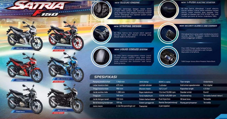 Harga Suzuki Satria FU150 FI Grade Standart Version & Spesifikasi