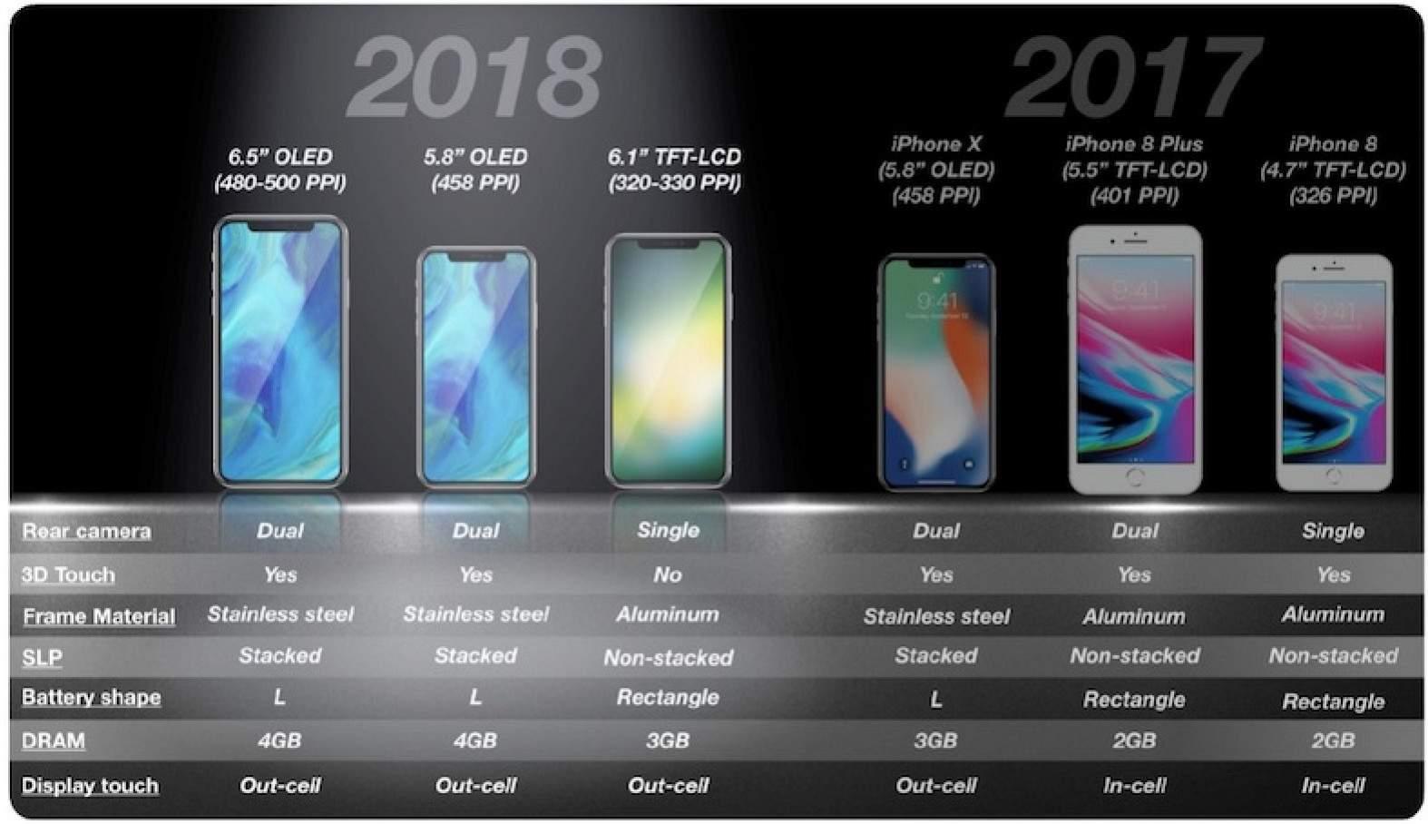Mirip iPhone 8 Plus dari Segi Ukuran ...