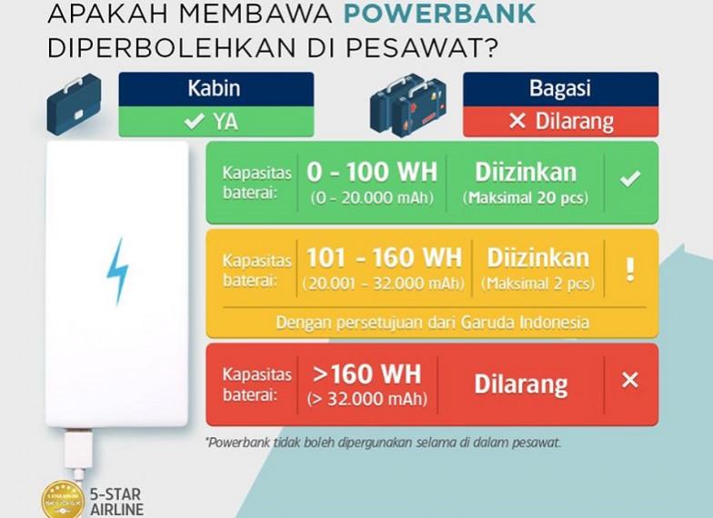 aturan power bank bandara