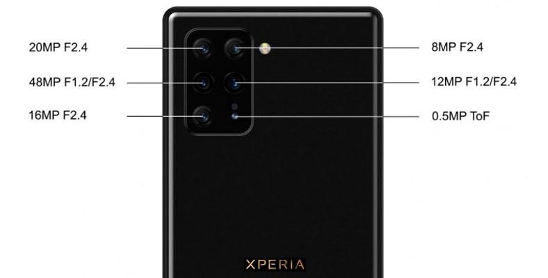 bocoran Sony Xperia 3