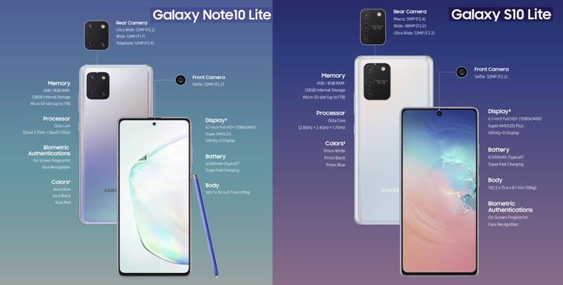 Perbedaan Samsung Galaxy S10 Lite dan Galaxy S10 Lite
