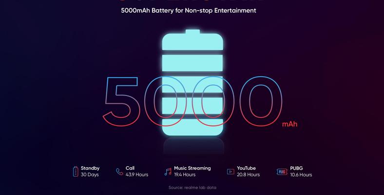 baterai jumbo realme c3