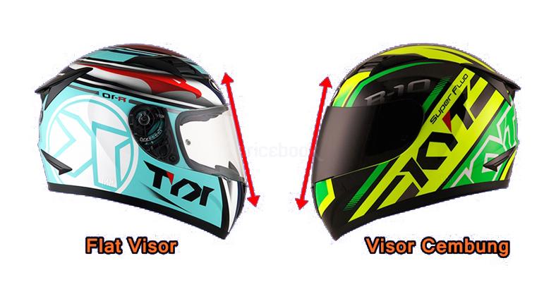 flat visor helm
