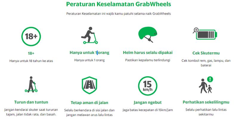 peraturan grabwheels