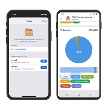 Ini Dia Fitur Baru Telegram v6.0.1, Emoji Makin Bervariasi