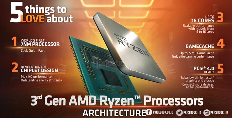 perbedaan AMD Ryzen 3 3100 dan AMD 3 3300x