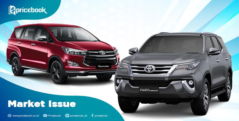 Daftar Harga Mobil Toyota Indonesia Terbaru 2021 Pricebook