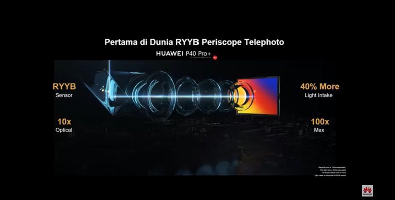 kamera huawei p40