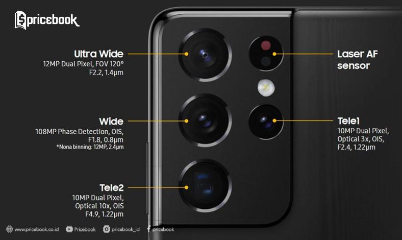 dual lensa tele samsung galaxy s21
