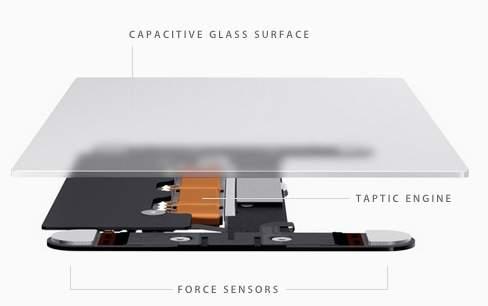 Mengenal Teknologi Force Touch di Apple Watch dan MacBook Pro