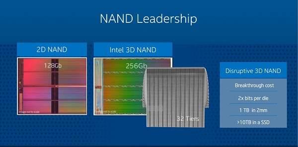 SSD 10TB Akan Menjadi Kenyataan Berkat Persaingan Intel dan Toshiba