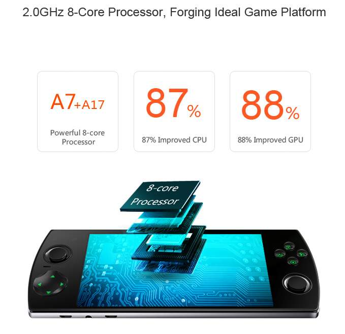 Snail W3D, Smartphone Gaming 3D asal Tiongkok