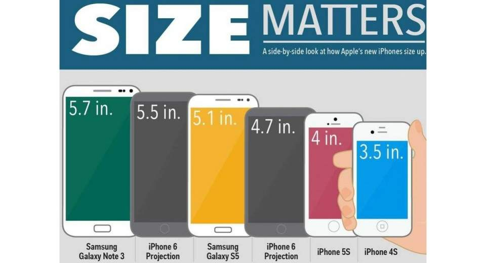 Survey Ternyata Smartphone Berlayar 47 Inci Banyak