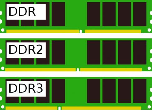 Tips Membeli RAM