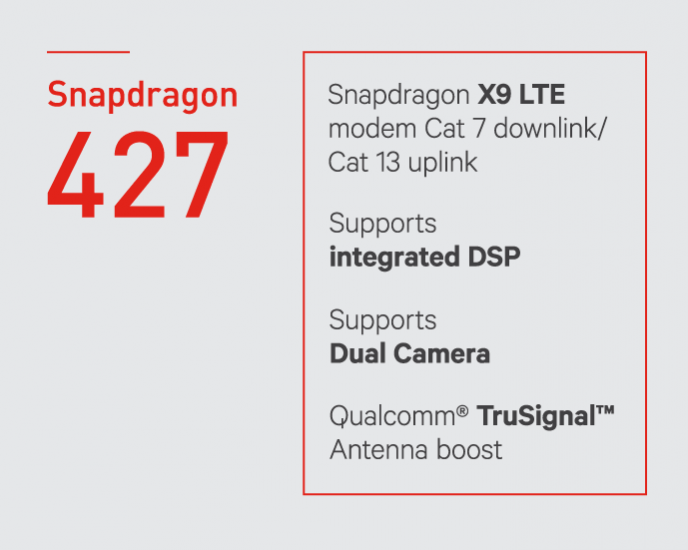 Snapdragon 427