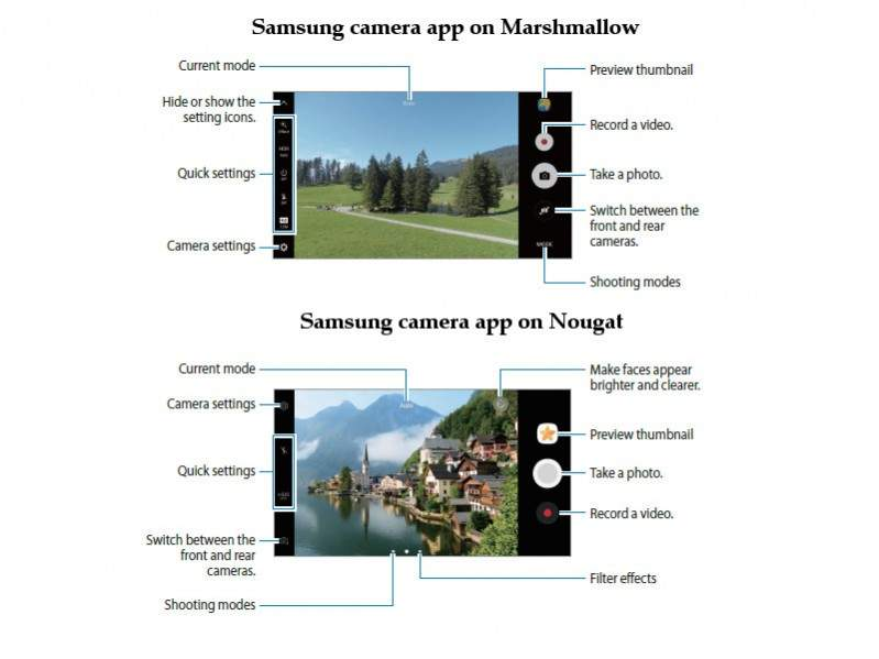 Galaxy S7 Nougat Camera