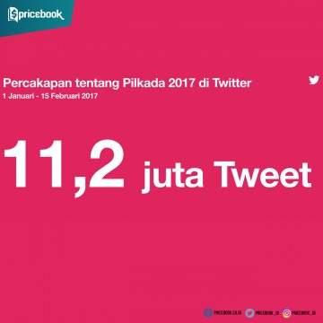 Wow, Ada 11,2 Juta Tweet Seputar Pilkada Serentak 2017 di Twitter