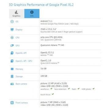 Spesifikasi Google Pixel XL 2 Terkuak, Snapdragon 835 dan Layar Lebih Lebar