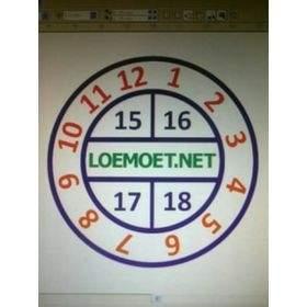 loemoet Acc (Tokopedia)